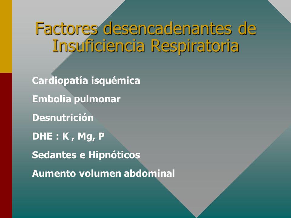 Factores desencadenantes de Insuficiencia Respiratoria Infección pulmonar Tabaco y contaminación Broncoespasmo Cirugía Trauma torácico Insuficiencia c