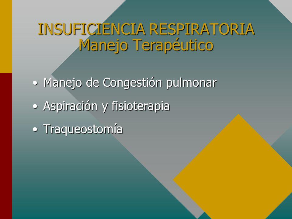 INSUFICIENCIA RESPIRATORIA MANEJO TERAPEUTICO DROGASDROGAS -Beta agonistas / Anticolinérgicos -Teofilinas-Corticoesteroides-Antibióticos-Anticoagulant