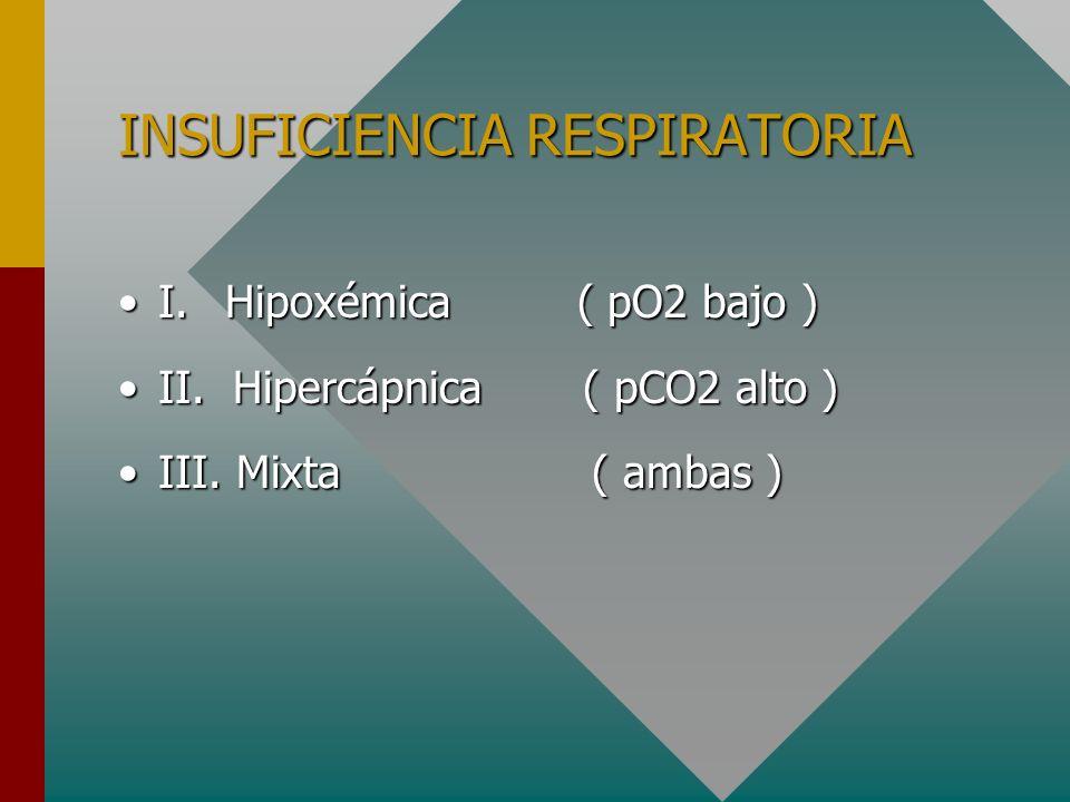 INSUFICIENCIA RESPIRATORIA Incapacidad pulmonar aguda o crónica de mantener una pO2 mayor de 60 mmHg respirando aire ambiente y/o una pCO2 menor de 45