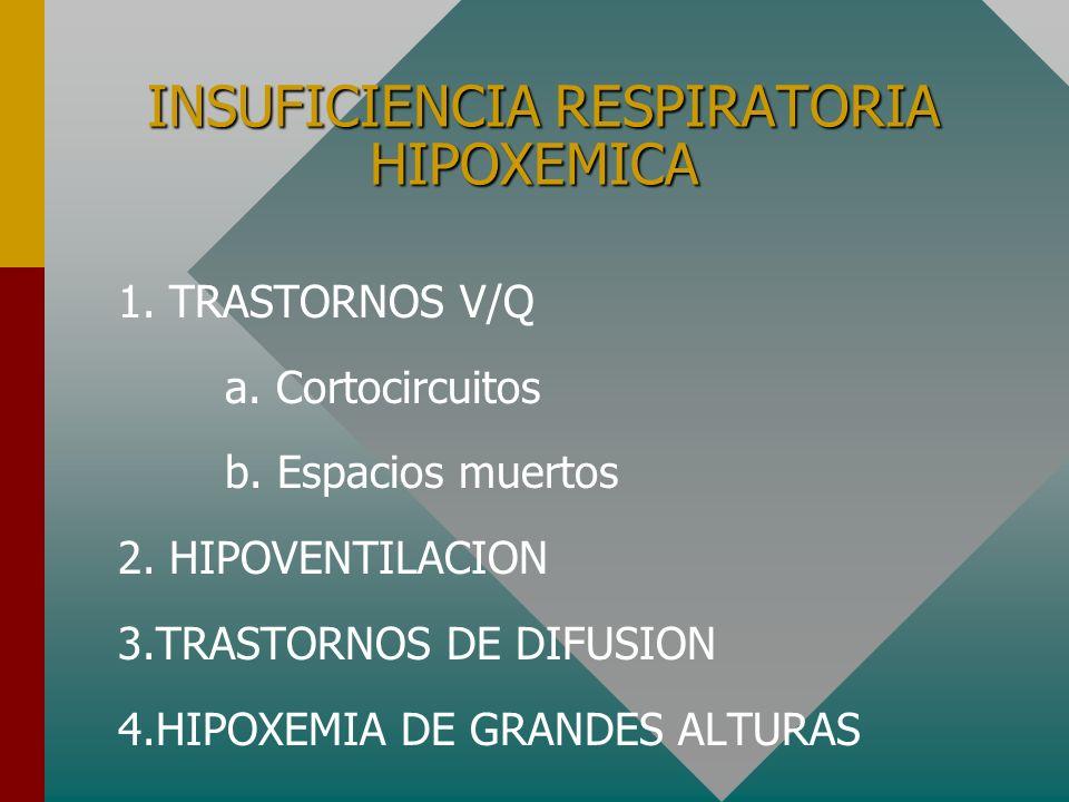 INSUFICIENCIA RESPIRATORIA I. Hipoxémica ( pO2 bajo )I. Hipoxémica ( pO2 bajo ) II. Hipercápnica ( pCO2 alto )II. Hipercápnica ( pCO2 alto ) III. Mixt