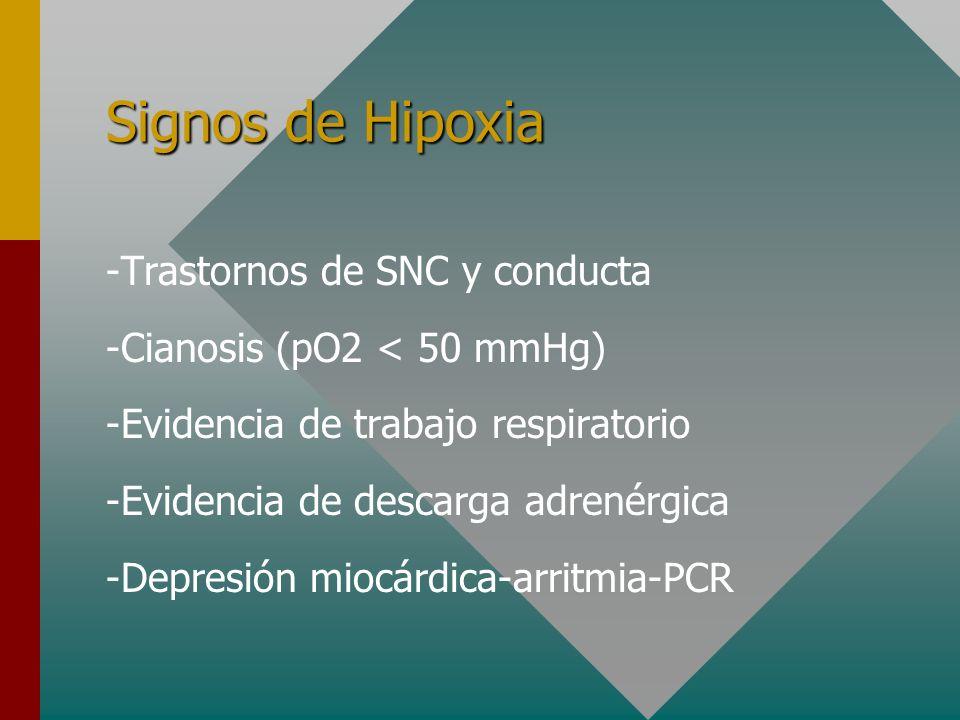 Signos de Hipoxia -Trastornos de SNC y conducta -Cianosis (pO2 < 50 mmHg) -Evidencia de trabajo respiratorio -Evidencia de descarga adrenérgica -Depresión miocárdica-arritmia-PCR