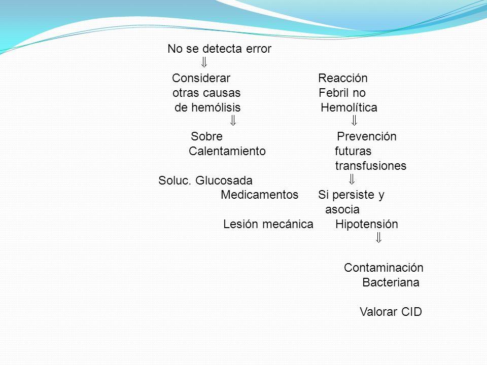 No se detecta error ConsiderarReacción otras causasFebril no de hemólisis Hemolítica SobrePrevención Calentamiento futuras transfusiones Soluc. Glucos