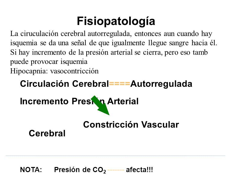 Fisiopatología Circulación Cerebral====Autorregulada Incremento Presión Arterial Constricción Vascular Cerebral NOTA: Presión de CO 2 ------- afecta!!