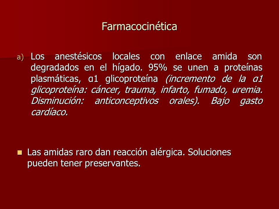 Farmacocinética a) Los anestésicos locales con enlace amida son degradados en el hígado. 95% se unen a proteínas plasmáticas, α1 glicoproteína (increm