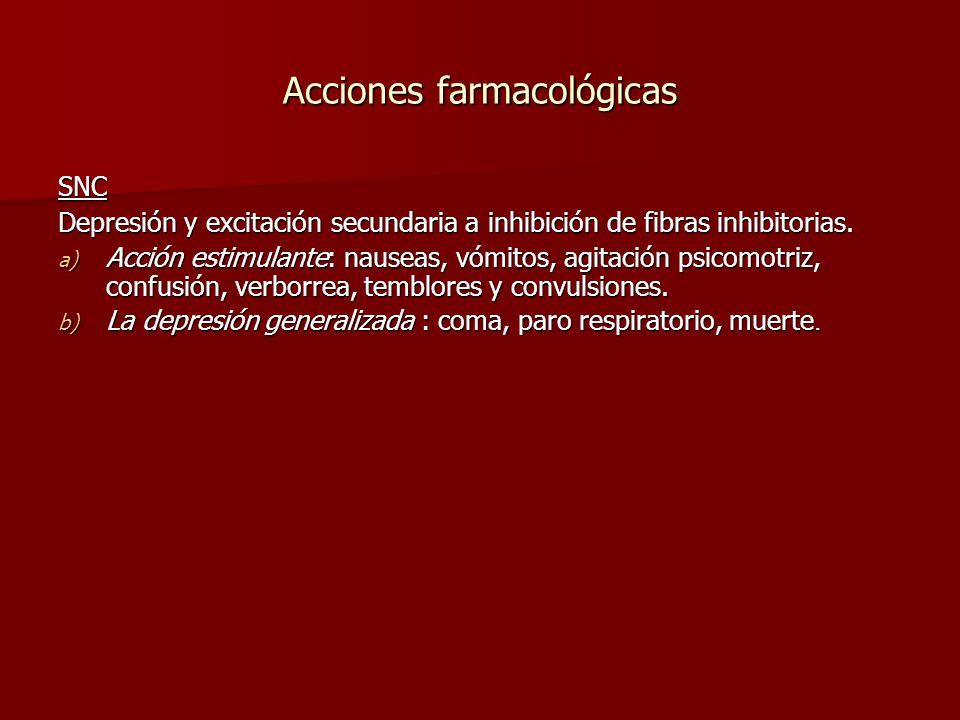 Acciones farmacológicas SNC Depresión y excitación secundaria a inhibición de fibras inhibitorias. a) Acción estimulante: nauseas, vómitos, agitación