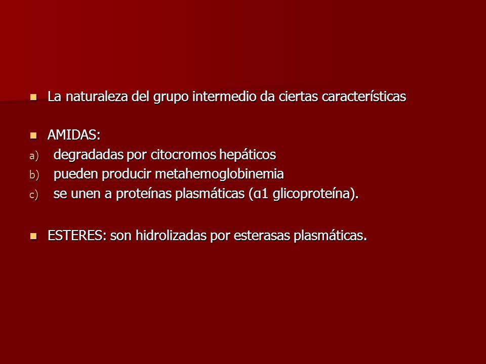 La naturaleza del grupo intermedio da ciertas características La naturaleza del grupo intermedio da ciertas características AMIDAS: AMIDAS: a) degrada