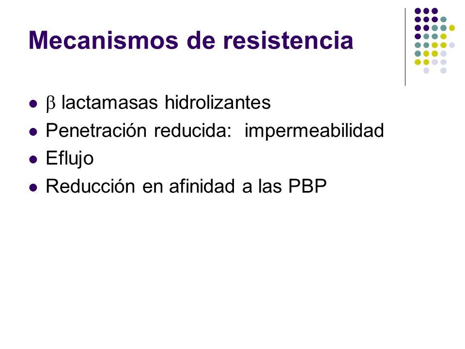 Mecanismos de resistencia lactamasas hidrolizantes Penetración reducida: impermeabilidad Eflujo Reducción en afinidad a las PBP