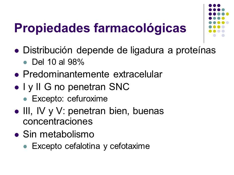 Distribución depende de ligadura a proteínas Del 10 al 98% Predominantemente extracelular I y II G no penetran SNC Excepto: cefuroxime III, IV y V: pe