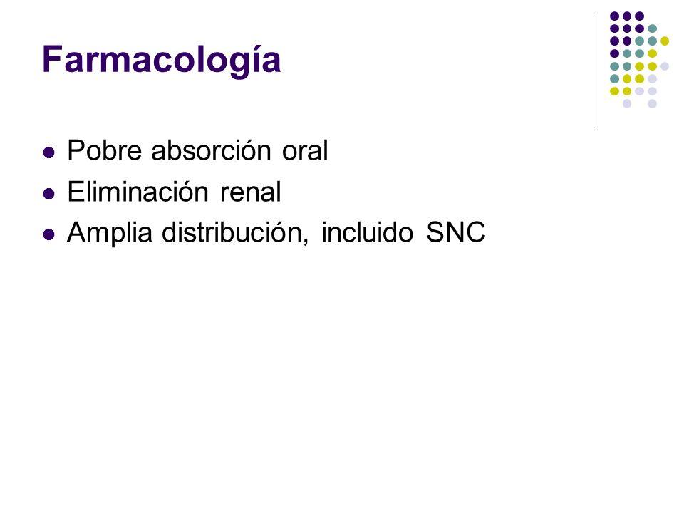 Farmacología Pobre absorción oral Eliminación renal Amplia distribución, incluido SNC