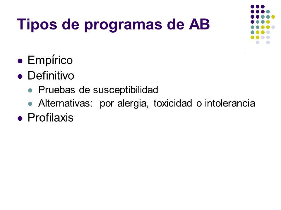Tipos de programas de AB Emp í rico Definitivo Pruebas de susceptibilidad Alternativas: por alergia, toxicidad o intolerancia Profilaxis