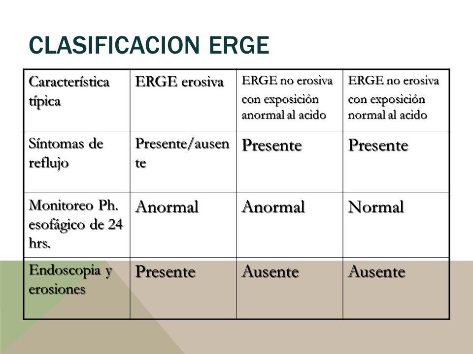 CLASIFICACION ERGE Característica típica ERGE erosiva ERGE no erosiva con exposición anormal al acido ERGE no erosiva con exposición normal al acido S