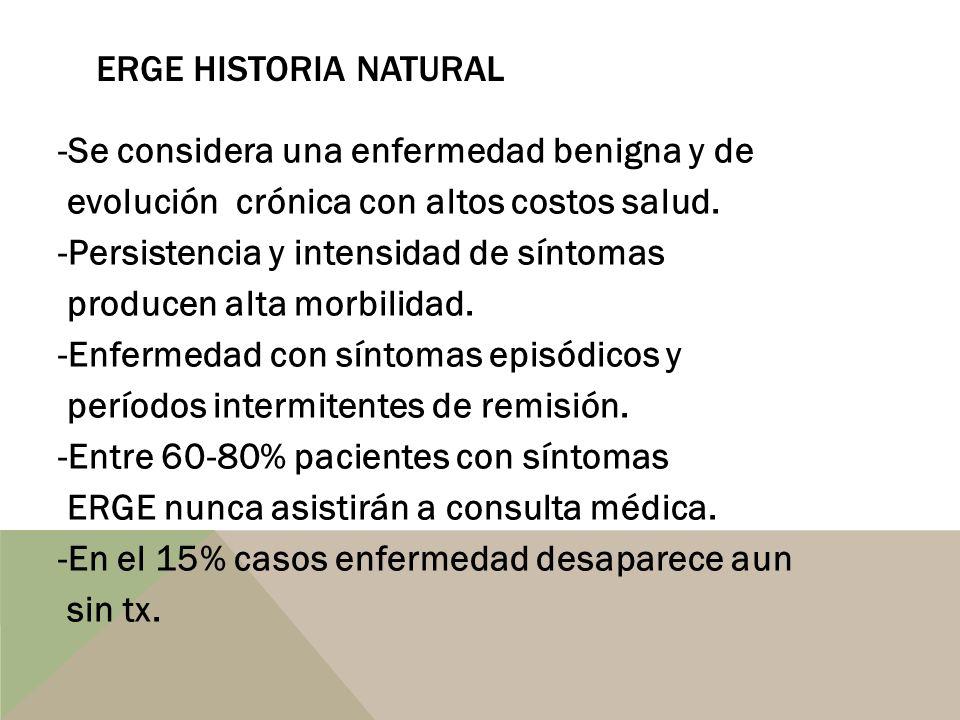 ERGE HISTORIA NATURAL -Se considera una enfermedad benigna y de evolución crónica con altos costos salud. -Persistencia y intensidad de síntomas produ