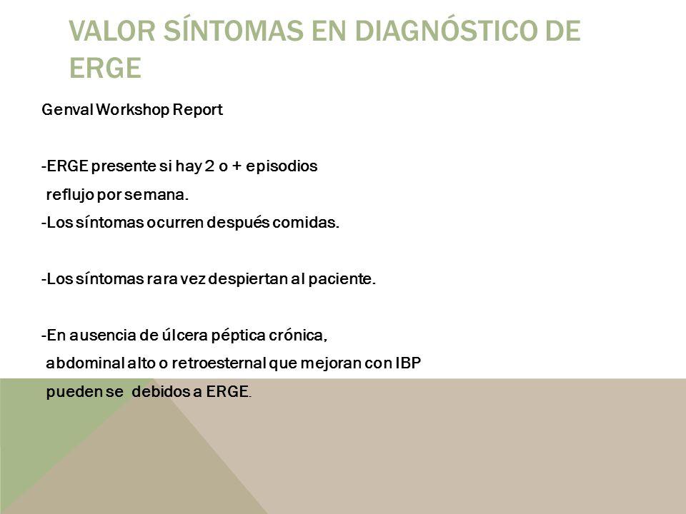 VALOR SÍNTOMAS EN DIAGNÓSTICO DE ERGE Genval Workshop Report -ERGE presente si hay 2 o + episodios reflujo por semana. -Los síntomas ocurren después c