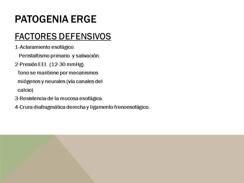 PATOGENIA ERGE FACTORES DEFENSIVOS 1-Aclaramiento esofágico. Peristaltismo primario y salivación. 2-Presión EEI. (12-30 mmHg). Tono se mantiene por me