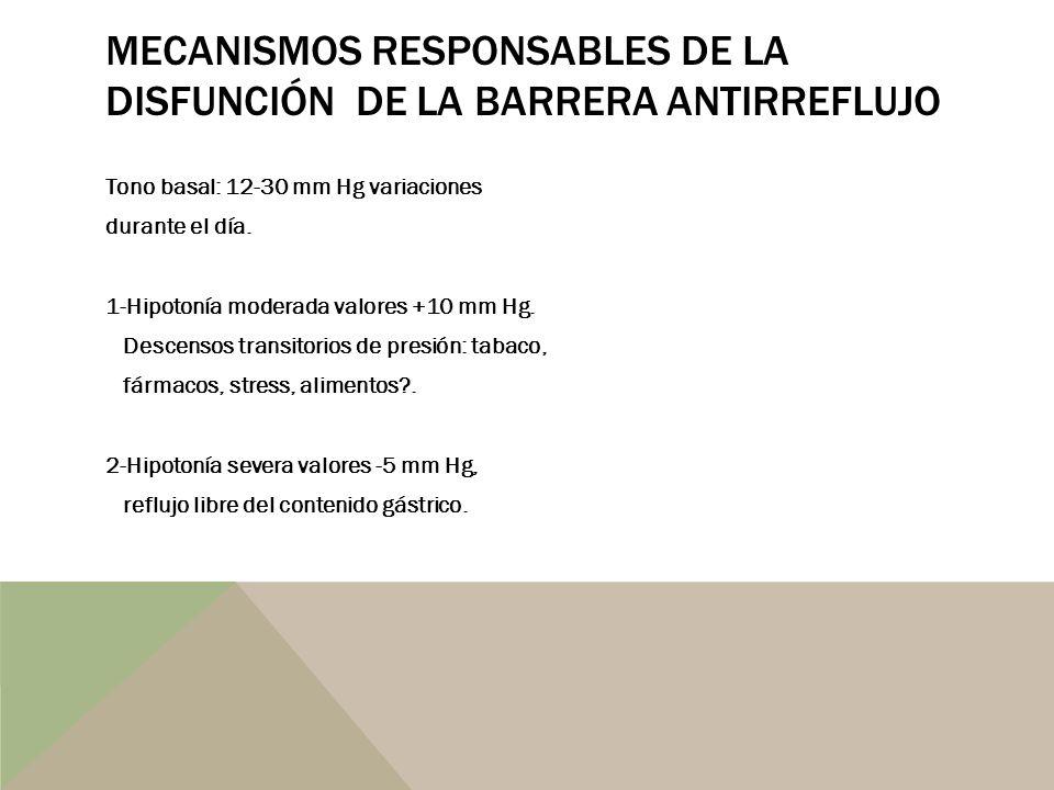 MECANISMOS RESPONSABLES DE LA DISFUNCIÓN DE LA BARRERA ANTIRREFLUJO Tono basal: 12-30 mm Hg variaciones durante el día. 1-Hipotonía moderada valores +