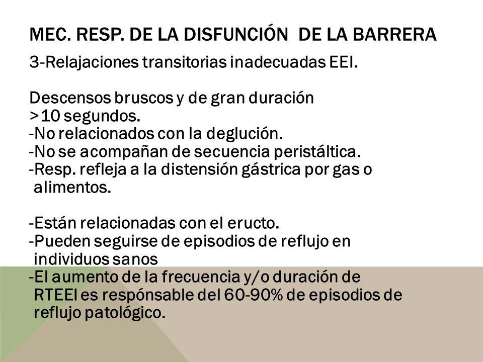 MEC. RESP. DE LA DISFUNCIÓN DE LA BARRERA 3-Relajaciones transitorias inadecuadas EEI. Descensos bruscos y de gran duración >10 segundos. -No relacion