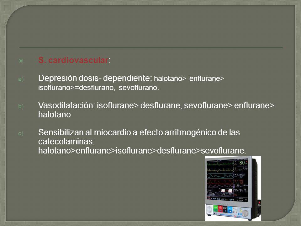 S. cardiovascular: a) Depresión dosis- dependiente: halotano> enflurane> isoflurano>=desflurano, sevoflurano. b) Vasodilatación: isoflurane> desfluran