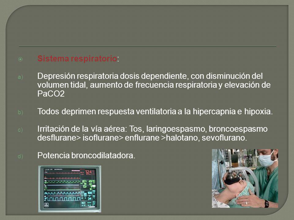 Sistema respiratorio: a) Depresión respiratoria dosis dependiente, con disminución del volumen tidal, aumento de frecuencia respiratoria y elevación d