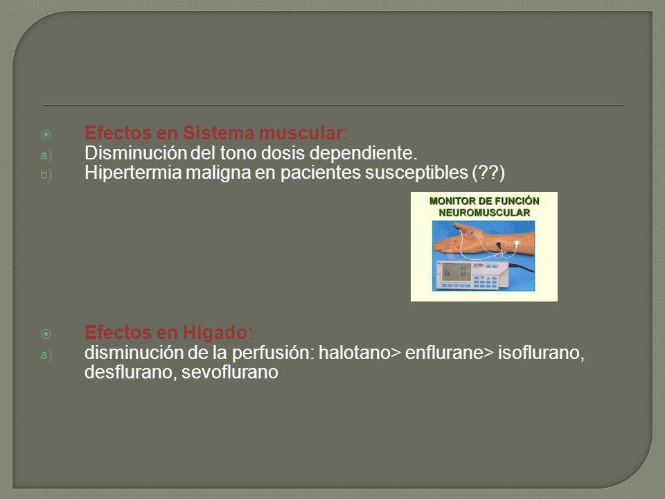 Efectos en Sistema muscular: a) Disminución del tono dosis dependiente. b) Hipertermia maligna en pacientes susceptibles (??) Efectos en Hígado: a) di