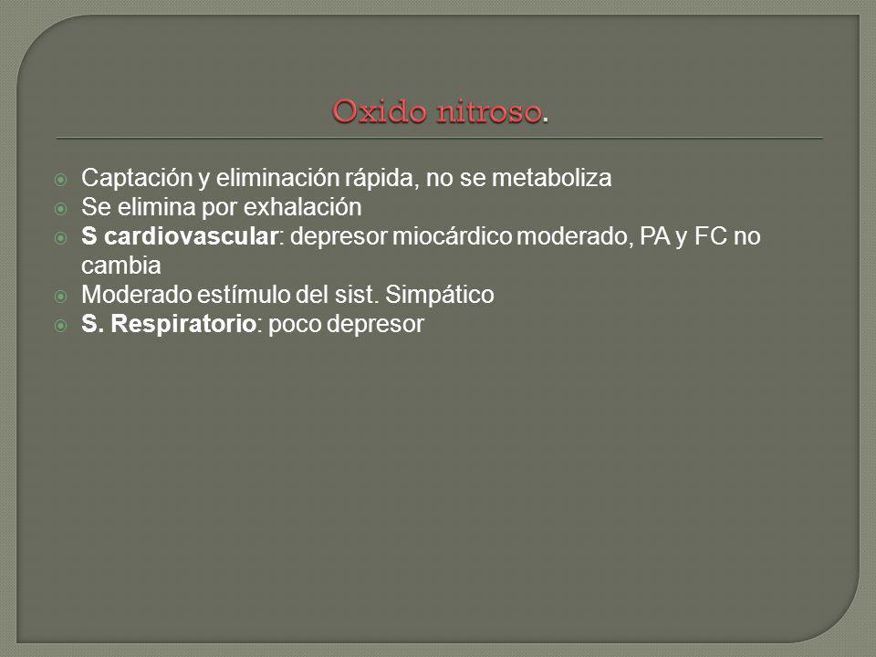 Captación y eliminación rápida, no se metaboliza Se elimina por exhalación S cardiovascular: depresor miocárdico moderado, PA y FC no cambia Moderado