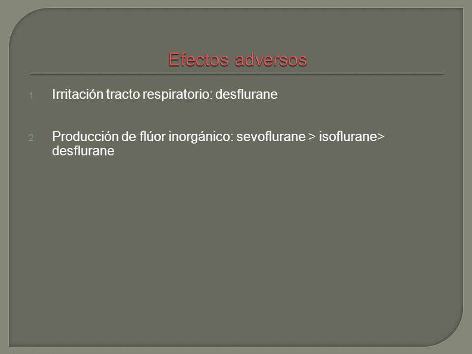 1. Irritación tracto respiratorio: desflurane 2. Producción de flúor inorgánico: sevoflurane > isoflurane> desflurane