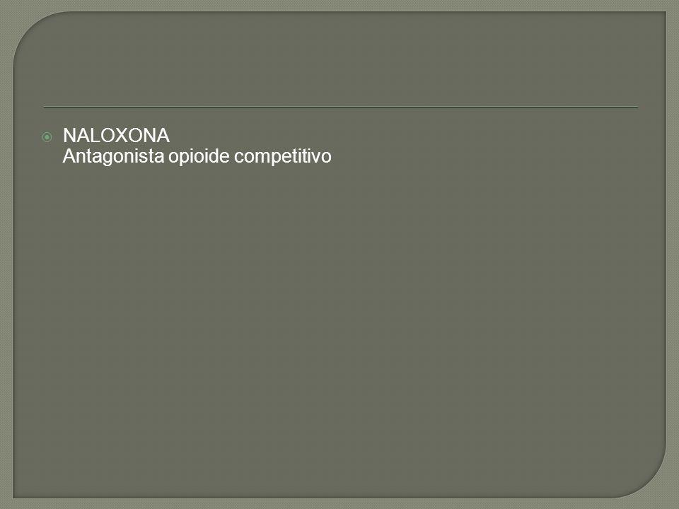 NALOXONA Antagonista opioide competitivo