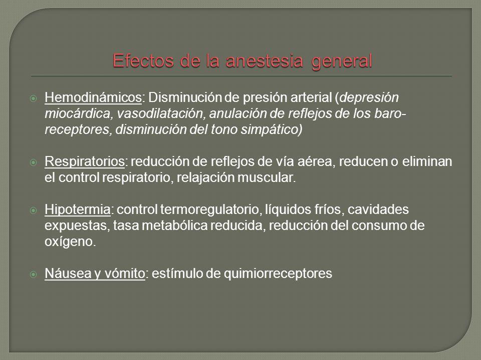 Hemodinámicos: Disminución de presión arterial (depresión miocárdica, vasodilatación, anulación de reflejos de los baro- receptores, disminución del t