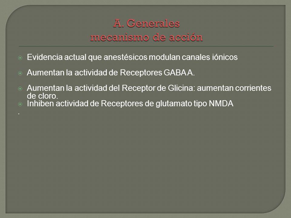 Evidencia actual que anestésicos modulan canales iónicos Aumentan la actividad de Receptores GABA A. Aumentan la actividad del Receptor de Glicina: au