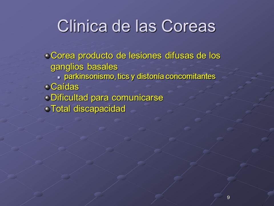 9 Clinica de las Coreas Corea producto de lesiones difusas de los ganglios basales parkinsonismo, tics y distonía concomitantes parkinsonismo, tics y