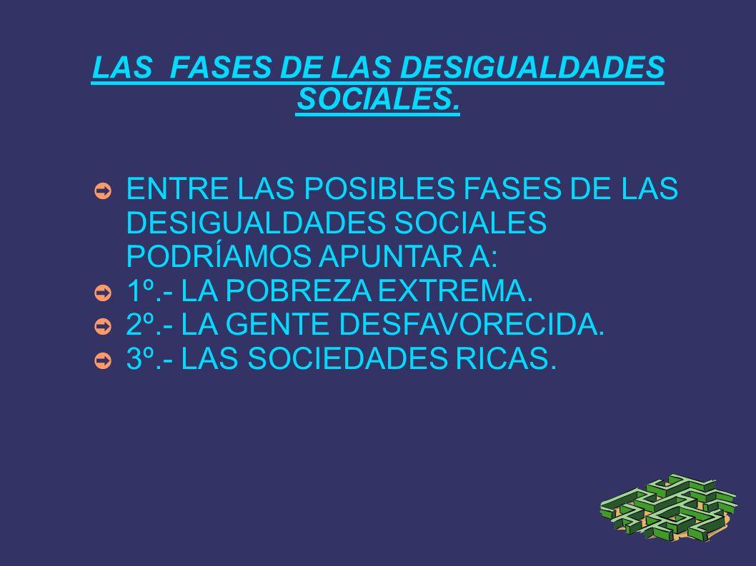 LAS FASES DE LAS DESIGUALDADES SOCIALES. ENTRE LAS POSIBLES FASES DE LAS DESIGUALDADES SOCIALES PODRÍAMOS APUNTAR A: 1º.- LA POBREZA EXTREMA. 2º.- LA