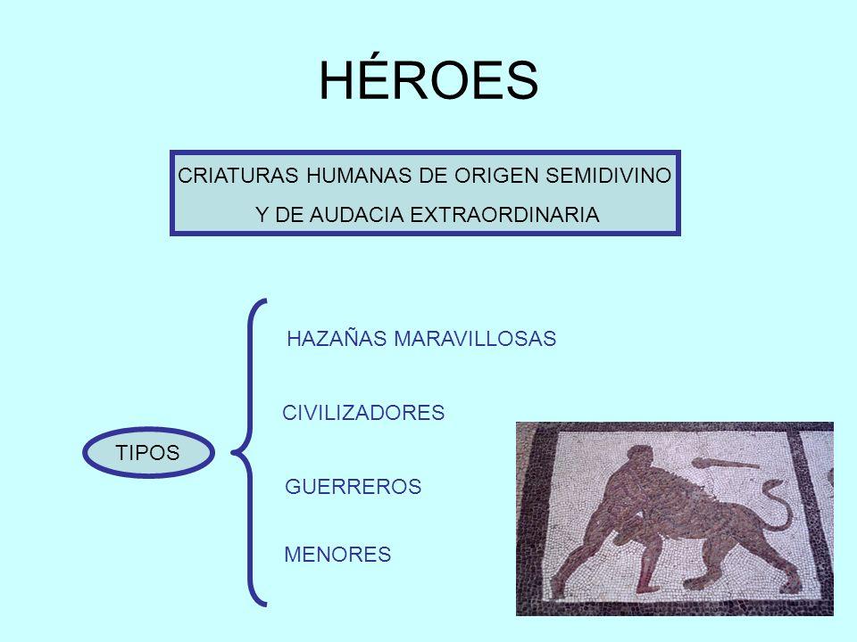 PERSEO HIJO DE ZEUS Y DÁNAE. DEGOLLÓ A MEDUSA.