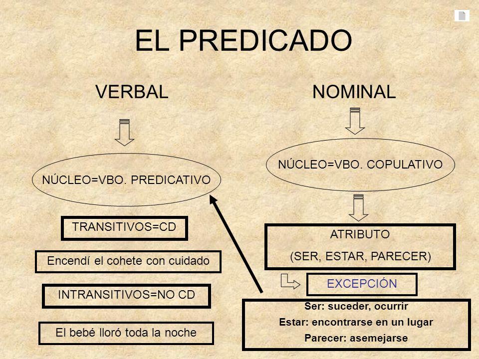 EL PREDICADO NOMINAL NÚCLEO=VBO. PREDICATIVO NÚCLEO=VBO.
