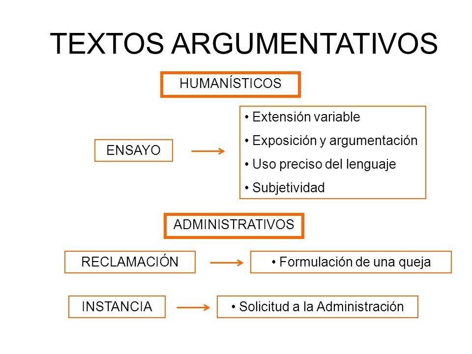 TEXTOS ARGUMENTATIVOS HUMANÍSTICOS ENSAYO Extensión variable Exposición y argumentación Uso preciso del lenguaje Subjetividad RECLAMACIÓN Formulación