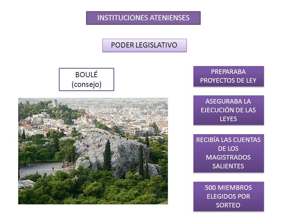 INSTITUCIONES ATENIENSES PODER LEGISLATIVO BOULÉ (consejo) PREPARABA PROYECTOS DE LEY 500 MIEMBROS ELEGIDOS POR SORTEO ASEGURABA LA EJECUCIÓN DE LAS L