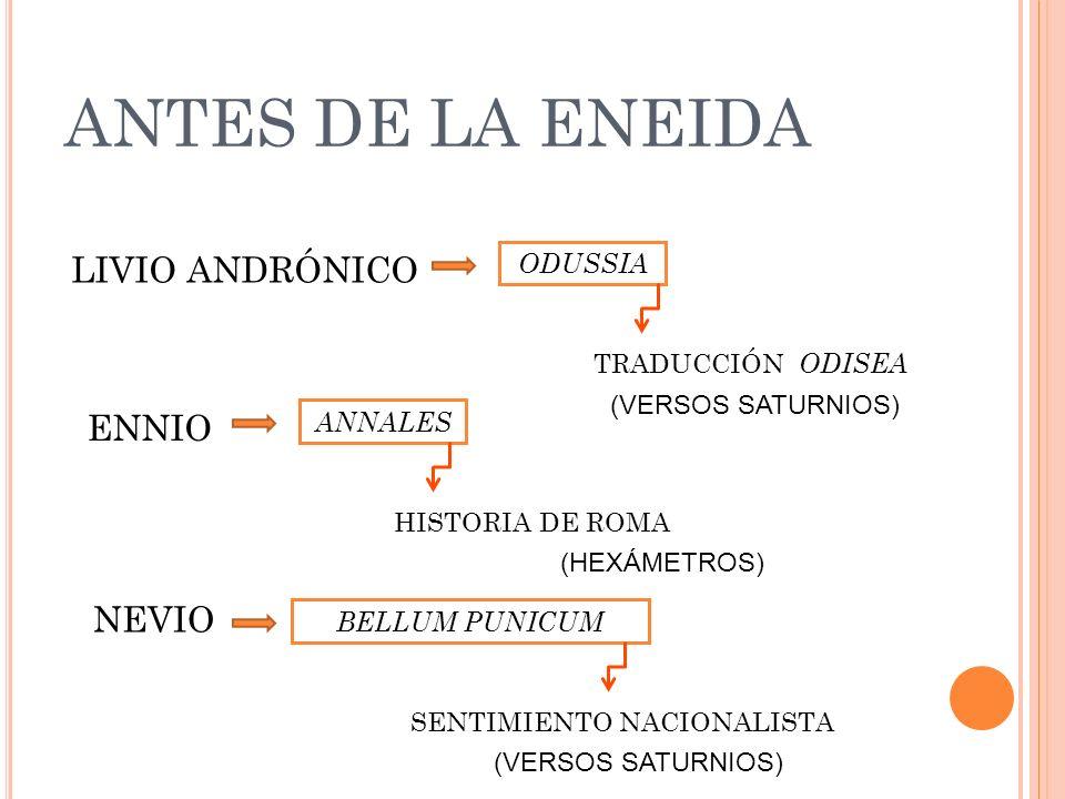 ANTES DE LA ENEIDA LIVIO ANDRÓNICO ENNIO NEVIO ODUSSIA BELLUM PUNICUM ANNALES TRADUCCIÓN ODISEA HISTORIA DE ROMA SENTIMIENTO NACIONALISTA (VERSOS SATU