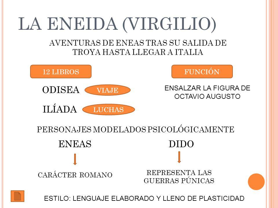 LA ENEIDA (VIRGILIO) AVENTURAS DE ENEAS TRAS SU SALIDA DE TROYA HASTA LLEGAR A ITALIA ODISEA ILÍADA 12 LIBROS PERSONAJES MODELADOS PSICOLÓGICAMENTE DI