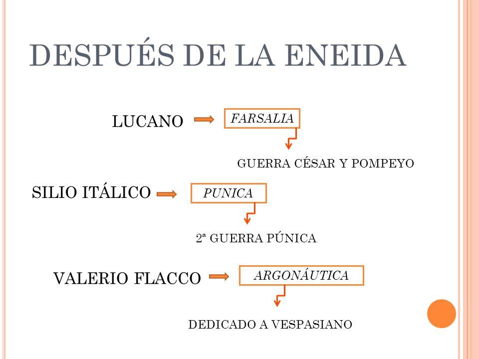 DESPUÉS DE LA ENEIDA LUCANO SILIO ITÁLICO VALERIO FLACCO FARSALIA ARGONÁUTICA PUNICA GUERRA CÉSAR Y POMPEYO 2ª GUERRA PÚNICA DEDICADO A VESPASIANO