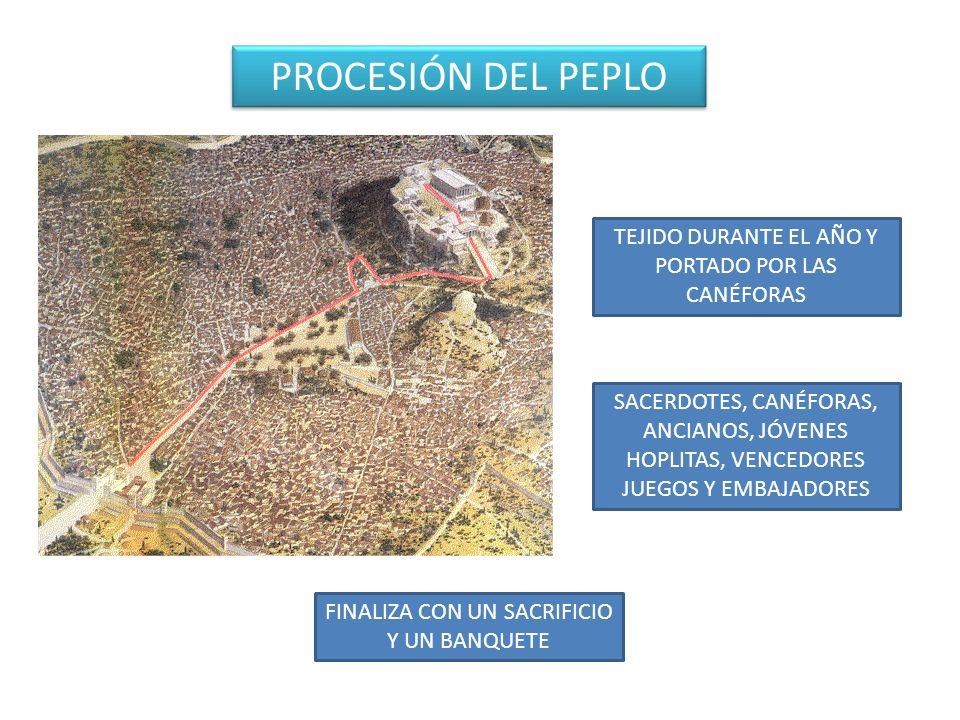 PROCESIÓN DE LAS PANATENEAS FRISO Y MUROS LATERALES FIDIAS