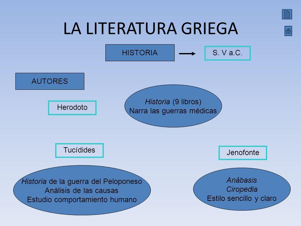 HISTORIA LA LITERATURA GRIEGA S. V a.C. AUTORES Herodoto Historia (9 libros) Narra las guerras médicas Historia de la guerra del Peloponeso Análisis d
