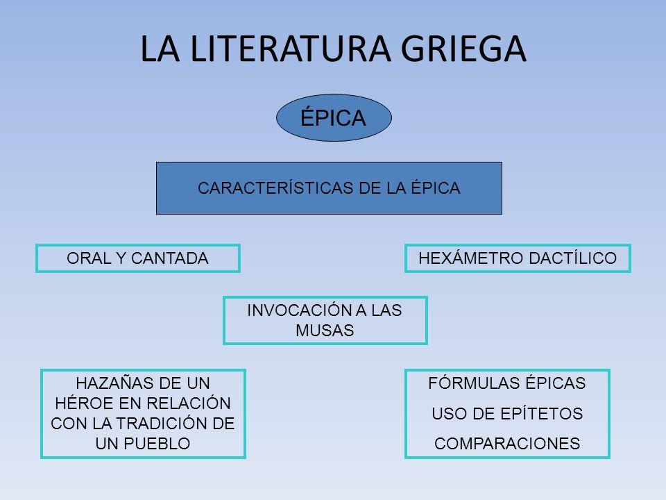 LA LITERATURA GRIEGA ÉPICA HOMERO (S.VIII a. C.