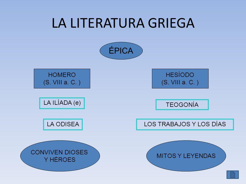 LA LITERATURA GRIEGA ÉPICA HOMERO (S. VIII a. C. ) LA ILÍADA (e) LA ODISEA CONVIVEN DIOSES Y HÉROES HESÍODO (S. VIII a. C. ) LOS TRABAJOS Y LOS DÍAS T