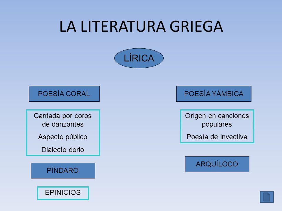 LA LITERATURA GRIEGA TEATRO PARTES DIALOGADAS Y PARTES CANTADAS DESDE S.