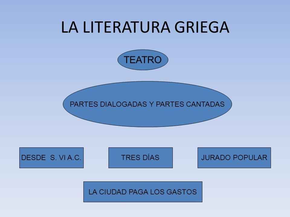 LA LITERATURA GRIEGA TEATRO PARTES DIALOGADAS Y PARTES CANTADAS DESDE S. VI A.C.TRES DÍAS LA CIUDAD PAGA LOS GASTOS JURADO POPULAR