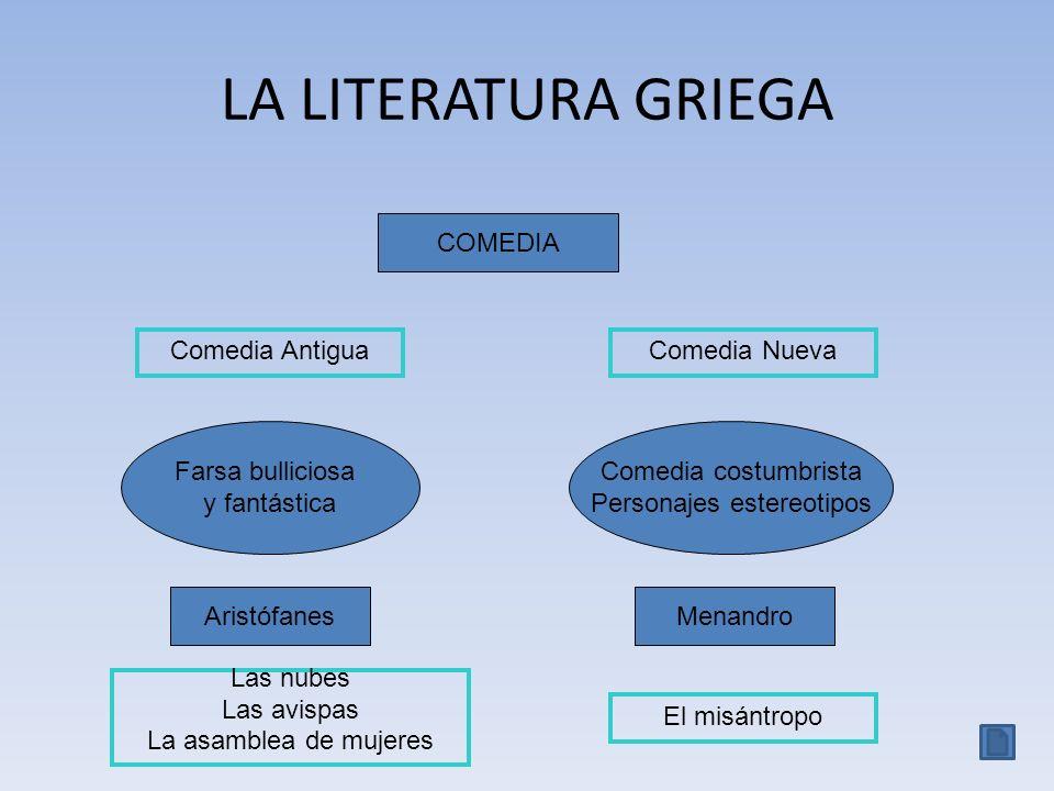 HISTORIA LA LITERATURA GRIEGA S.V a.C.