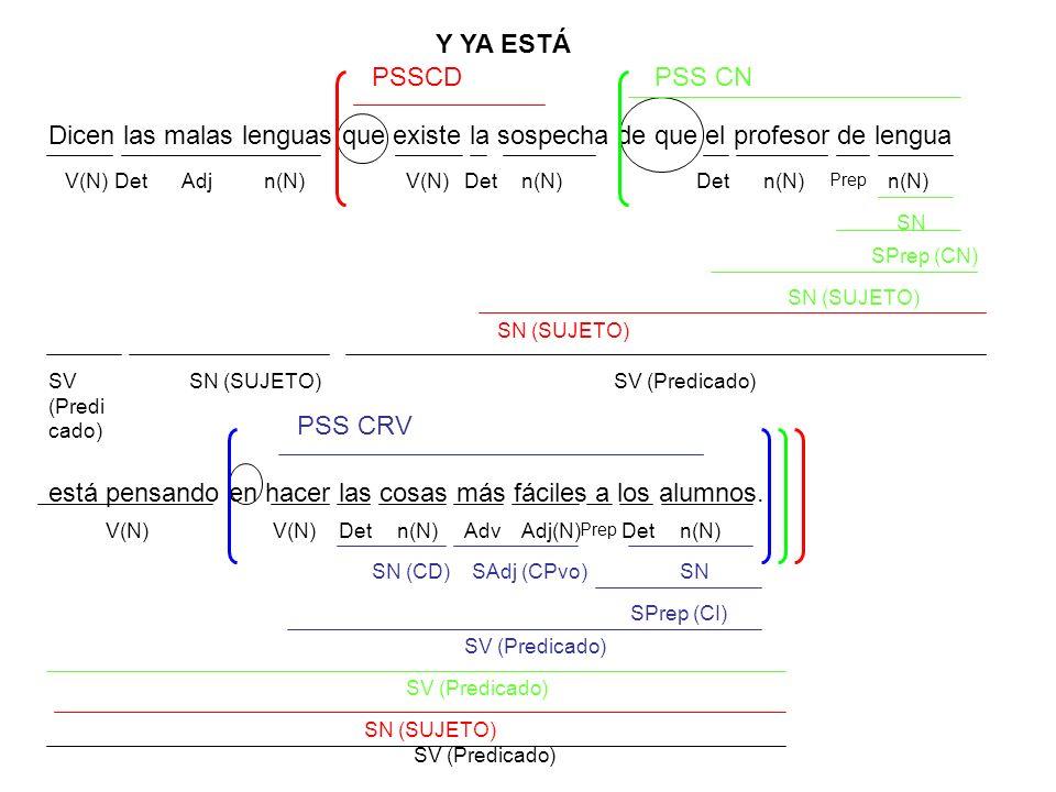 Dicen las malas lenguas que existe la sospecha de que el profesor de lengua está pensando en hacer las cosas más fáciles a los alumnos.
