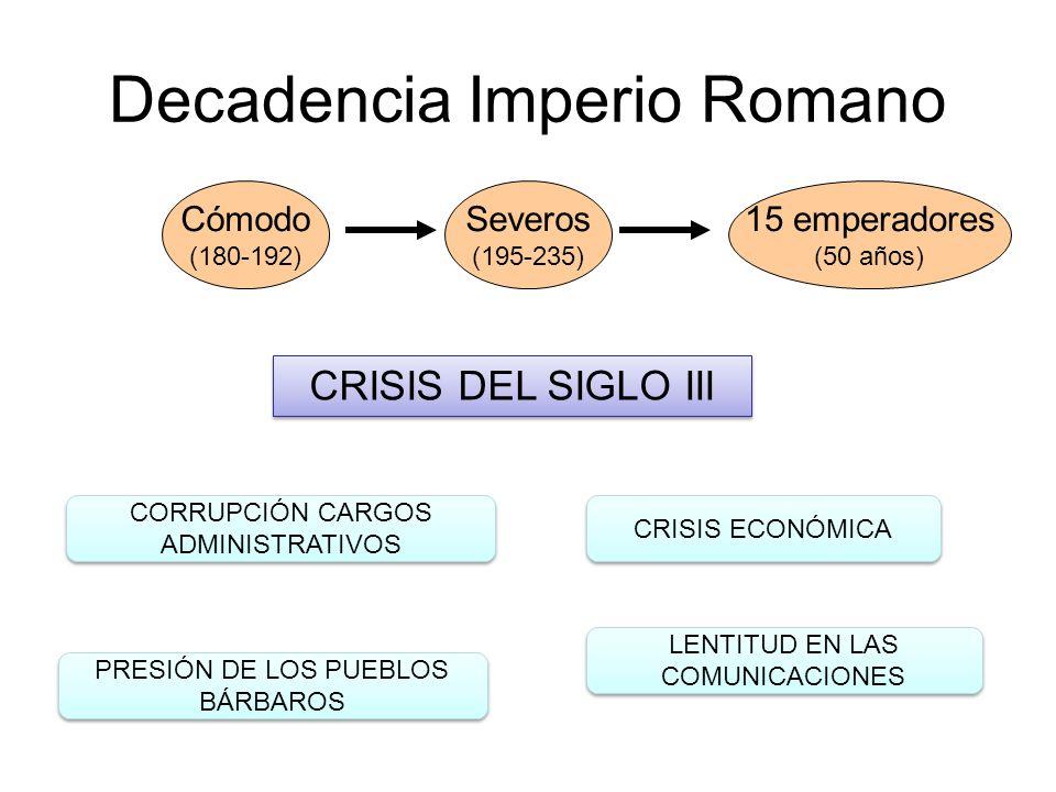 Decadencia Imperio Romano Cómodo (180-192) 15 emperadores (50 años) Severos (195-235) CRISIS DEL SIGLO III CORRUPCIÓN CARGOS ADMINISTRATIVOS PRESIÓN D