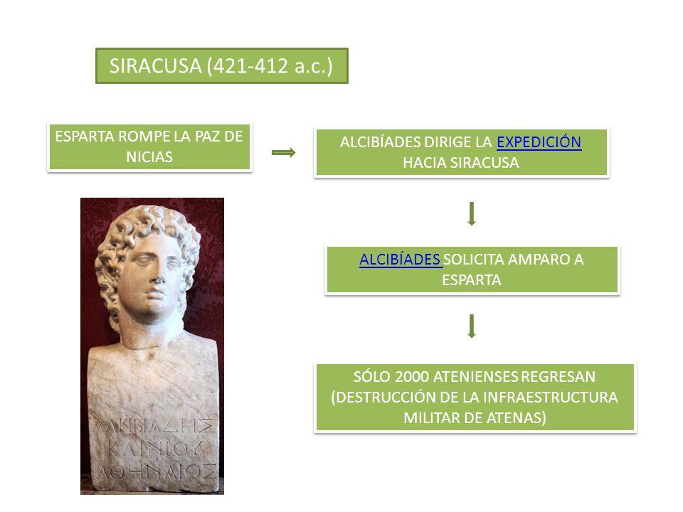 SIRACUSA (421-412 a.c.) ESPARTA ROMPE LA PAZ DE NICIAS ALCIBÍADES DIRIGE LA EXPEDICIÓN HACIA SIRACUSAEXPEDICIÓN ALCIBÍADES DIRIGE LA EXPEDICIÓN HACIA