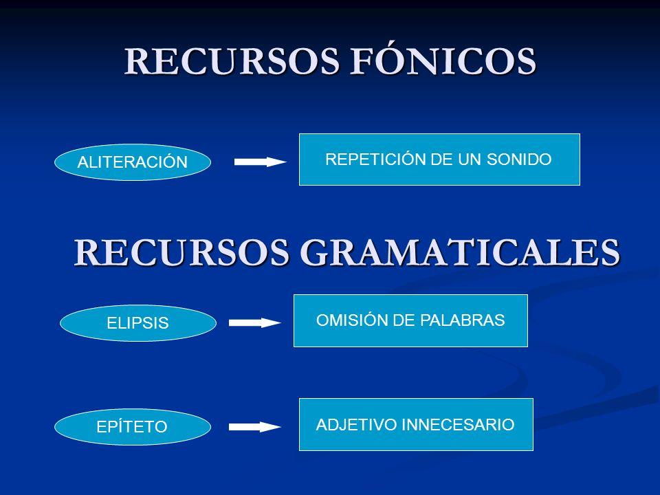 ANÁFORA REPETICIÓN DE PALABRAS A INICIO DE VERSO PARALELISMO REPETICIÓN DE ESTRUCTURAS SINTÁCTICAS HIPÉRBATON ALTERACIÓN DEL ORDEN LÓGICO RECURSOS GRAMATICALES