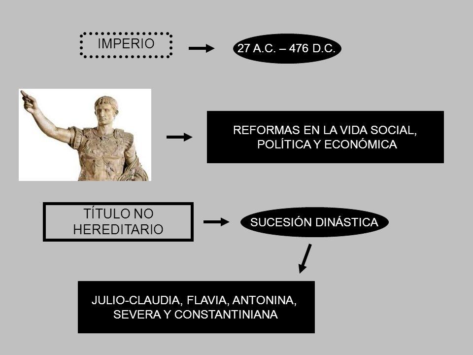 IMPERIO 27 A.C. – 476 D.C.