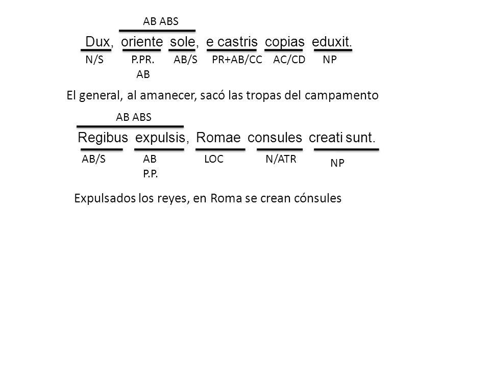 Dux, oriente sole, e castris copias eduxit. N/SP.PR. AB AB/SPR+AB/CCAC/CDNP AB ABS El general, al amanecer, sacó las tropas del campamento Regibus exp